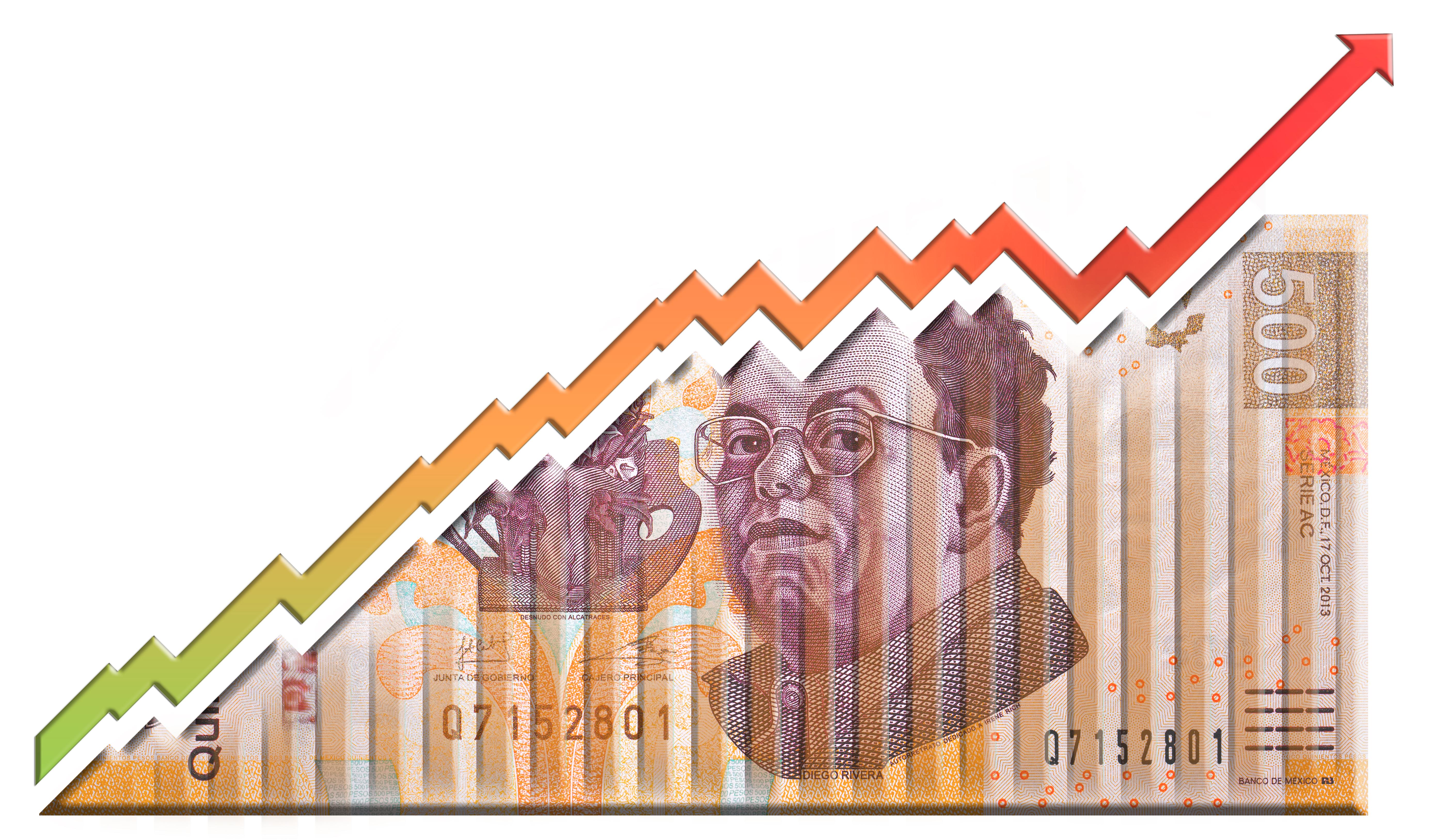 Por Qué La Economía De México Está Estancada